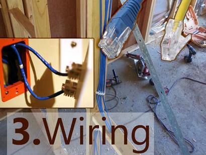 installation steps wiring