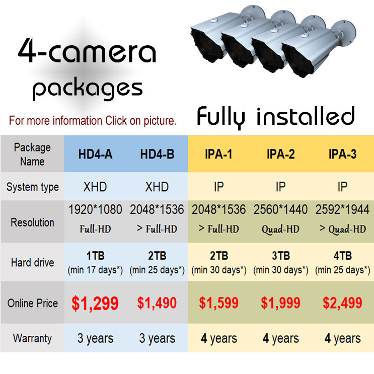 4-camera-package-price homesecured home security camera installation