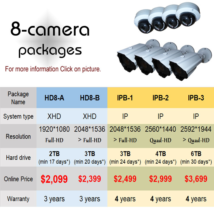 8-camera-package-price homesecured home security camera installation